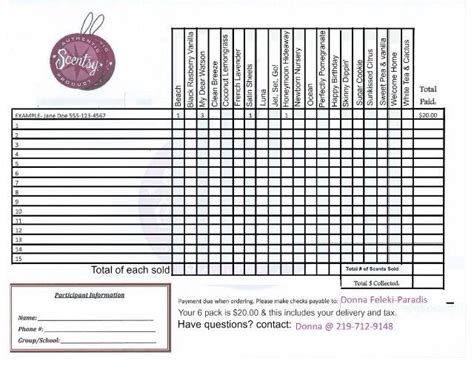 scentsy scent circle fundraiser order form scentsy