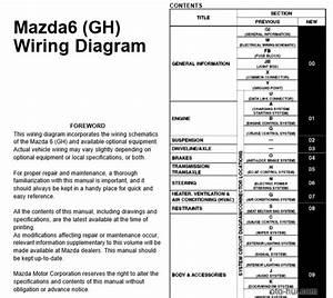 Mazda - S U01a1  U0111 U1ed3 M U1ea1ch  U0111i U1ec7n Xe Mazda 6  Full