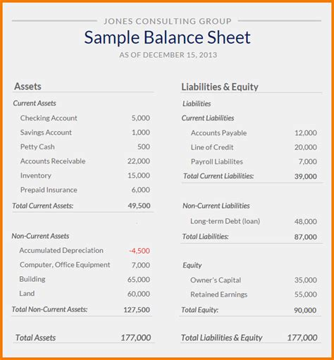 balance sheet template  small business authorization letter