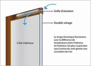 la ventilation naturelle i avantages et inconvenients With porte d entrée pvc avec aeration salle de bain vmc