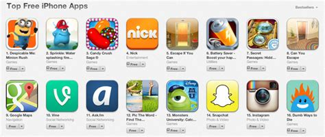 best iphone free ios apps to be downloaded 72 000 times per day to