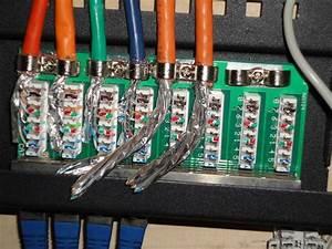 Telefonkabel Als Netzwerkkabel : informationstechnik bj rn cordes patchen von ~ Watch28wear.com Haus und Dekorationen