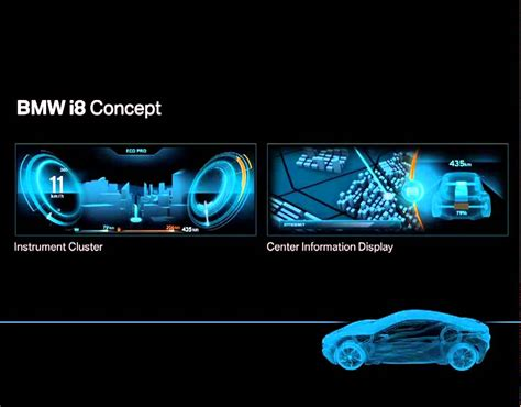 Bmw I8 Concept. Interface Design