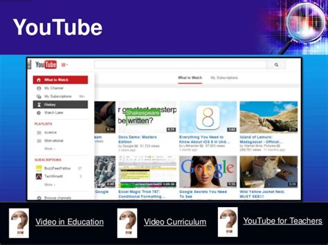 youtube video  education youtube