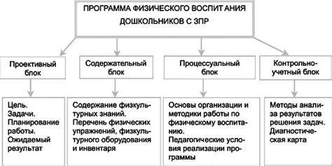 Об утверждении Методики определения нормативов потерь электрической энергии при ее передаче по электрическим сетям