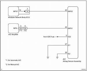 Toyota Sienna Service Manual  Airbag Ecu Communication