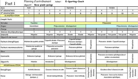 la preparation physique en sports de combat de percussion