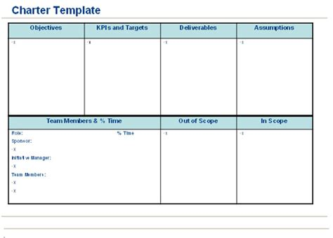 team charter template madinbelgrade