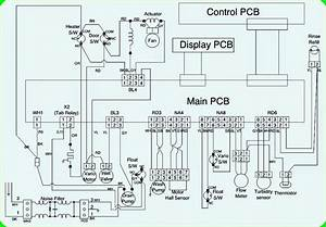 Electro Help  Lg Lds4821 Dishwasher  U2013 Wiring Diagram