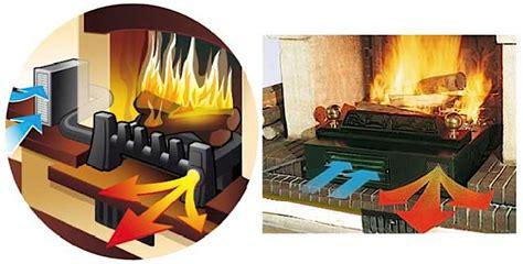 recuperateur chaleur cheminee foyer ouvert cheminee foyer ouvert recuperateur de chaleur