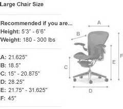 herman miller aeron chair smartfurniture com smart