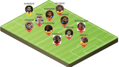 Picking the Best Potential Watford Lineup to Face West ...
