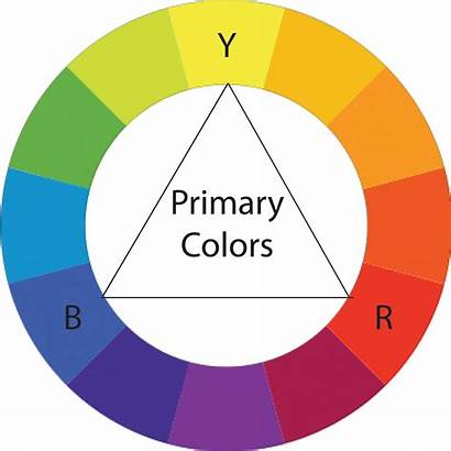 Colors Primary Theory Wheel Colour Chart Secondary