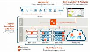 Avi Networks and Cisco Join Forces by Entering Into a ...