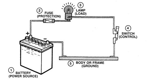 12 Volt Dc Wiring Diagram by Basic Electrical Theory