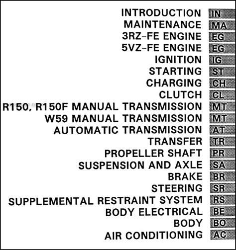 how to download repair manuals 1995 toyota t100 transmission control 1997 toyota t100 repair shop manual original