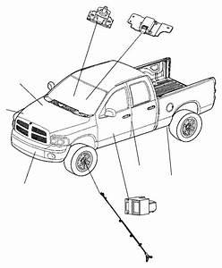 Dodge Ram 1500 Sensor Kit  Anti