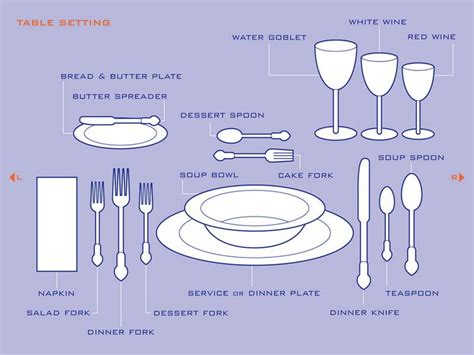 how to set a formal dinner table ideas design simple things you should know to decorate