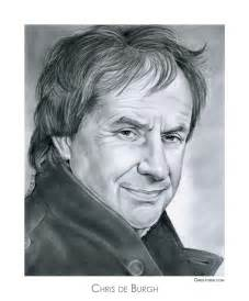 Pencil Drawings of Famous Singers