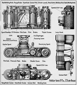 This 1939 Cutaway Diagram Shows The Anatomy Of A Leica Camera