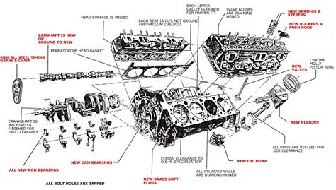 V6 Engine Diagram With Name by Image Result For Exploded View Of Cummins Nta 855 Engine