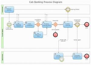 Business Flow Chart Template New Standard Flowchart