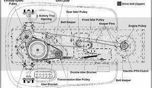 32 Troy Bilt Riding Lawn Mower Belt Diagram
