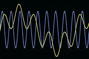 Year 12 Simple Harmonic Motion