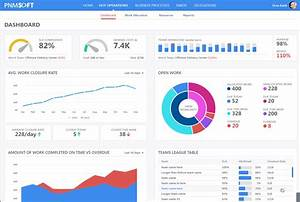 cool sales kpi template pictures inspiration resume With key performance indicator report template