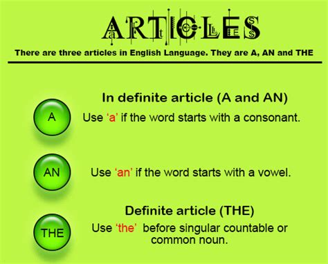 Articles  Definition, English Grammar, Types & Examples English@tutorvistacom