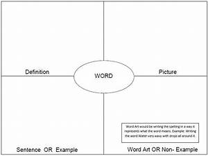 Frayer Model Template Word