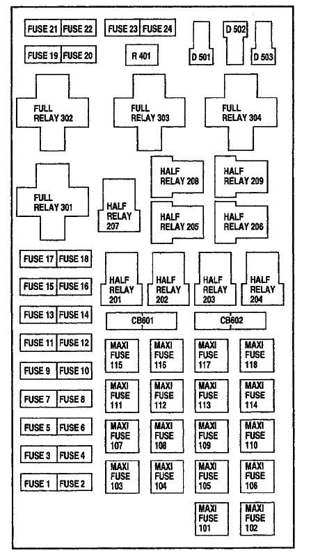 98 Ford F150 4 2 Fuse Box Diagram by 2000 Ford F 150 Fuses And Fuse Box Layout Ricks Free