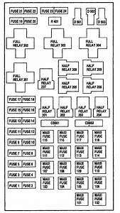 1993 Ford F 150 Fuse Box Diagram Layout