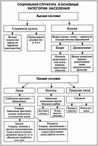 Структурная схема информационной системы