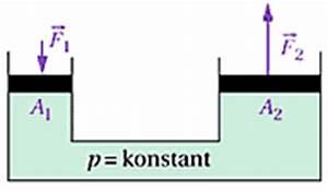 Volumen Berechnen Chemie Formel : dichte und druck mechanik ~ Themetempest.com Abrechnung