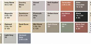 Roof Paint Colour Chart Anthracite Grey Home Made Productions