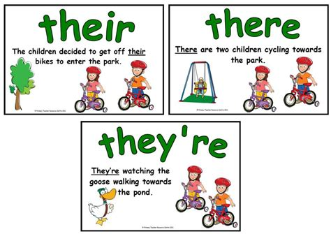 Their There They're Literacy Display Posters