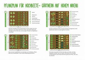 Hochbeet Bepflanzen Im 1 Jahr : g rtnern im quadrat knauber weltknauber welt ~ Frokenaadalensverden.com Haus und Dekorationen