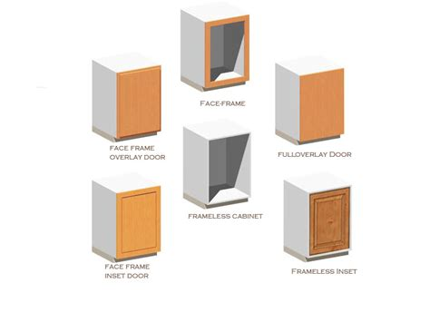 cabinet door construction types finishes 10 steps to create a you ser friendly kitchen
