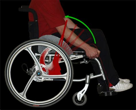 nordigo lever propulsion system propulsion pour fauteuil manuel