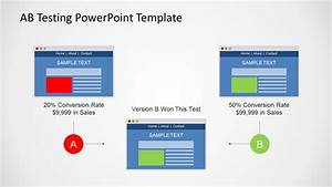 A  B Testing Powerpoint Template