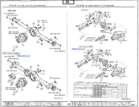 Daihatsu Terios Fuse Box Diagram Wiring Database