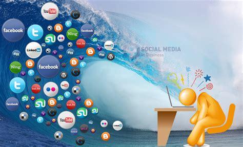 Digital Social Media Wallpaper by Social Media Computer Typography Text Poster