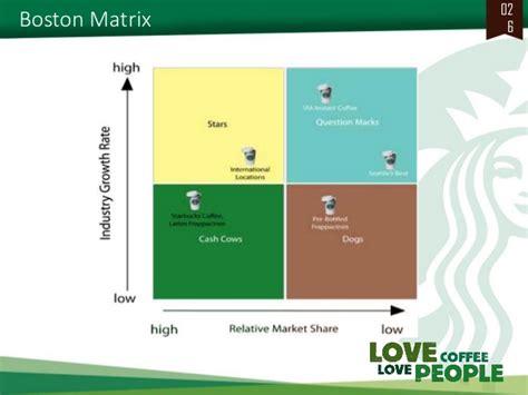 Case Study: Starbucks