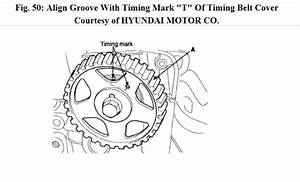 Timing Belt Replacement  What Is The Correct Way To Align