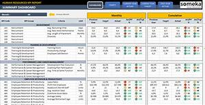 hr kpi dashboard kpi dashboard excel kpi dashboard and With it kpi template