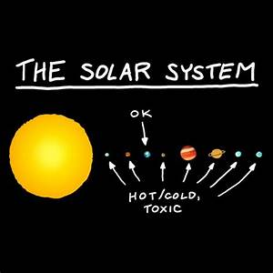 Funny Solar System - Pics about space