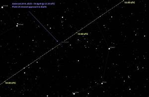 650m Asteroid 2014 JO25 close approach to Earth - Comet Watch