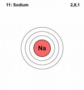 Products And Rocks- Chemistry Core