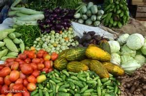 Kerala Market – Parakkodu – Adoor | Manju's Kitchen